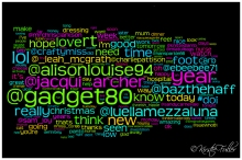 200 word Wordle based on my Twitter timeline, including @ mentions. Easy to see who I've been tweeting most often!